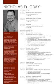 Graduate Teaching Assistant Resume Example