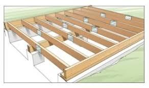 Ceiling Joist Span Table Nz by Timber Floor Joist Span Tables Nz U2013 Zonta Floor