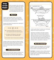 100 Truck Axle Weight Limits This Pamphlet Paraphrases The Provisions In 23 USC 127