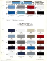 Dodge Truck Paint Colors - Numberedtype My Coloring Page Ebcs Page 10 Bangshiftcom 1978 Dodge W100 Powerwagon Ram Rumble Bee Wikipedia 2018 1500 2500 3500 Harvest Edition Youtube Thrghout 1996 Brilliant Blue Pearl Metallic Slt Extended Cab The Most And Least Popular Truck Colors In 2017 Performance Man Of Steel Color Chaing Wrap Youtube Expands Its Palette News Car Pickup And Upholstery Selector Sales Brochure Original Movie Inspires Special Edition Truck Stander Sees Upgrades To Sport Model Driver