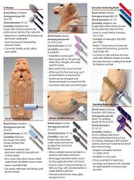 best 25 dremel carving ideas on pinterest dremel dremel