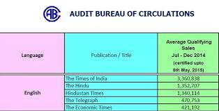audit bureau of circulation why does the times of india and hindustan times more