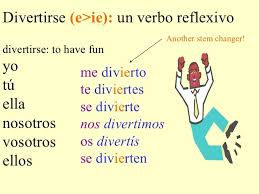 Note Reflexive Verbs Follow The Same Rules When You Conjugate Them In Preterite As Well Ex Ducharse Yo Would Be Me Duche