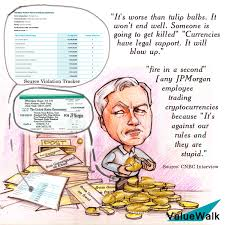 Learning From Jamie Dimon