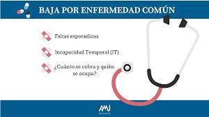 Médico Rural Medicina Para Todólogos El Justificante Médico De
