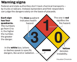 Chemical Placards On Trucks - Best Image Truck Kusaboshi.Com Chemical Placards On Trucks Best Image Truck Kusaboshicom Hazmat Semi Common Dot Vlations With Placards Youtube Car Wraps Vinyl Graphics Fleet Letters Van Transportation Of Dangerous Goods Poster A142 Tdg Progressive Forest Phmsa Exempts Securecargo Carriers From California Rest And Transfer Traing Requirements Fuels Learning Centrefuels Centre Nmc 4digit Dot Vehicle 1863 3 New Items Dotimo Hazardous Materials Placards Flammable Stock Photo Edit