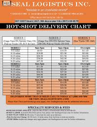 Hot-Shot Delivery – Seal Logistics Inc. How To Become Successful In Shot Trucking Youtube What Not Haul On A Truckersreportcom Trucking Forum Load Boards Explained Hauling Hot Shot Services Greeley Site Direct Transport And Ondemand Hshot Fort Mcmurray Oil Field Mec Permian Basin Sti Based Greer Sc Is Freight Transportation Truckload Dfw Inc Redline Transportation Company Pinch Flatbed Rids Hot Shot Pilot Truck Services Regina Sk Top Logistics Freight Local Nationwide Clutch