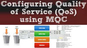 Configuring Quality Of Service (QoS) With MQC - YouTube Asus Dsln55u Adsl2 Dualband Modemrouter Review Thinkbroadband Qos Implementation Methods Ip Quality Of Service Sdn Of Traffic Porization Qos Youtube G902 Voip Wireless Router User Manual The G801 Flyingvoice Speed Test And Performance Issues And How It Works Spa2102 Behind A Router Can It Be Done Voip Tech Chat Voipms Firewall Policies Xg Sophos Community 7 Best Routers To Buy In 2018 Asus Rtac68u Vanishedvpn Solved Phone Not Working With R8000 Netgear Communities Monitor Network Monitoring Management Opmanager Dscp Based Htb Mrotik Wiki