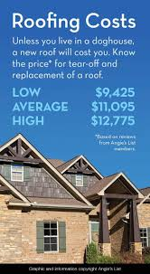 roof clay tile roof cost 6 amazing cost of roof tiles clay tile