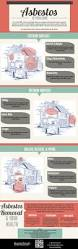 Popcorn Ceilings Asbestos Exposure by 36 Best Asbestos Infographics Images On Pinterest Infographics