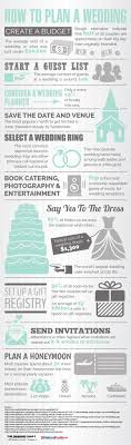 Brilliant Wedding Planning Step By Step Tips For Planning A Wedding
