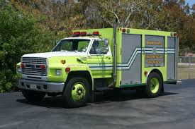 FL, Miami Dade Fire Department Special Operations Transformer Forklift Air Truck Trucks Delivery Youtube Knife Vacuum And Utility Locating Equipment Holt Services Military Usa Army Corps Operations Vehicles Fuel Big Nasty Custom Ride Intertional Burnoutsraceway Flow Around Pickup Truck In Wind Tunnel With Slow Motion Smoke Suspension Basics For Towing Mobile Fayetteville Fd Safe Systems Us Navy Fire At Pensacola Naval Station Florida Marine Planar Diesel Heaters The 1939 Plymouth Radial Visits Jay Lenos Garage Engine