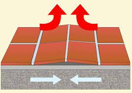 tiling onto green screeds or concrete weber