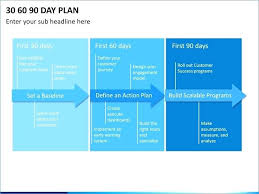 First Days Template Gallery Design Ideas 90 Plan 30 60 Day For New Job Business Sales On Boarding