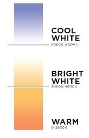 led and color temperature explained ls plus