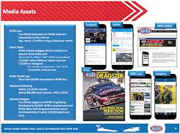 Marketing Package Details Glacier Motor Sports