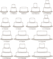 Wedding cake sizes idea in 2017