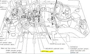 For A Nissan Truck Wiring Diagram   Wiring Library Used 1986 Nissandatsun Nissan Pickup Parts Cars Trucks Pick N Save Nissanud Moore Truck Nissan Frontier Tonneau Cover Oem Aftermarket Replacement 1991 Pickup Wiring Diagram Library Ud Commercial Turbocharger View Online Part Sale Ud520 70kw 24v V8 Car Starter Buy Sttercar Frontier For A 1998 King Cab Oem 0517 4dr Oe Style Roof Rack Cargo Carrier Golden Arbutus Enterprise Corpproduct Linenissan Compatible Delta 4x4 Roll Bar Polished Black Navara D40 052015