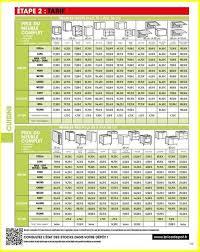 brico depot meubles de cuisine ordinary meuble colonne cuisine brico depot 4 meuble salle de