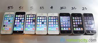 iPhone 5S vs iPhone 5C vs iPhone 5 vs iPhone 4S vs iPhone 4 vs