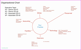 Cv Template Google Drive New Curriculum Vitae Docs Elegant Resume Templates Free Of