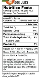 Orange Juice Food Label Soda And Fruit Templates