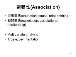 modification si鑒e social association 數據分析與決策科學數據分析與決策科學新統計達人之訣竅藍忠孚國立陽明