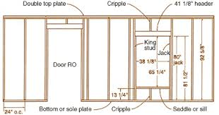 Jack Ceiling Joist Definition by Anatomy Of A Stud Framed Wall Fine Homebuilding
