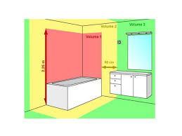 prise pour salle de bain norme prise de courant salle de bain obasinc