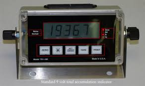 Portable Truck Axle Scale With Indicator Made In The USA Axwf Portable Truck Scales Youtube China Eprlf Series Smc Online Store Scrapper Recycling And Scrap Industry Cardinal Scale 600 Lbs Axle For Sale Right Weigh Simple Reliable Affordable Ax3040 Wheel Weigher Pads Printer Vehicle Car Weight Edmton Ancoma Used Lb 7ft Long With