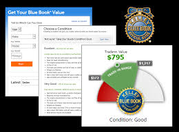 What's My Car Worth - Get Your KBB Value | Garber Buick® Value Your Trade Kelley Blue Book Announces Winners Of 2017 Best Buy Awards Honda 10 Most Awarded Cars Brands Of By Kelley Blue Books Kbbcom Serpentini Chevrolet Tallmadge Cuyahoga Falls New And Used Overall Best Buy 2018 Book Whats My Car Worth Get Kbb Garber Buick Kbbcom 201712 234041 2015 Chevy Silverado Gmc Sierra Review Road Test Youtube Of Dodge Truck 7th And Pattison 2013 Resale Award Winners Announced By Friendship Cjd Dealer Bristol Tn