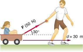 The Boy Does Work On System Of Wagon And Child When He Pulls Them As Shown