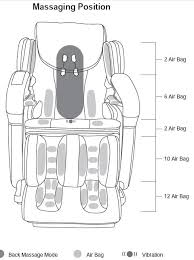 Fuji Massage Chair Manual by Category Archive For