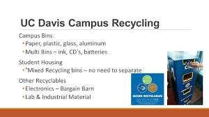 Recycling Programs VANESSA KINAN DIANNE DELOSSANTOS ANN LOFT MILES ... University Of California Davis Wikipedia From Uc Women In Stem How Susan Ustin Helped Launch A New Keeping Cows Cool With Less Water And Energy Download Map Uc Campus Major Tourist Attractions Maps Experience Virtual Reality Mhematics Project Home Michael David Winery Owners Establish Student Awards The Bike Month 2017 City Ca Haring Hall Mapionet