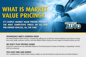 Market Value Pricing @ Gorrud's Auto Group Milton Used Cars Datsun 620 Pickup Questions What Is It Worth Cargurus Mcmillan Automobile Appraisal Service Ontario Auto Marine Renault Trucks Cporate Press Releases Stef And Whats Your Vehicle Worth Free Trade Appraisals Sheehans Opening Hours 1930 Buddy L Bgage Truck For Sale Hunting Fding The Value Of A Commercial Tiger General Sample Valuation Report Jd Power Mitchell Total Loss Tradein New Used Car Dealership Kingsway Honda My Helena Center In Mt Tonka Firetruck Vintage Articulated Toy Truck Superior Auction