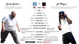 Lil Wayne No Ceilings 2 Youtube by Tale Of The Tape 14 Jordie Jordan Vs Lil Wayne Pka
