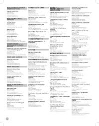 Directory - Final Layout2 Pages 51 - 65 - Text Version | FlipHTML5 Jim Daws Trucking Cross And Sons Inc Truck Repair Shop Seward Nebraska 28 Plant Sales Nelson Hire Andover Hampshire Home Every Weekend Jobs Best Image Kusaboshicom Ipad Specs How Much Do They Matter Other Gear Elektronauts Back To I80 In Pt 10 June 9 Huron Sd Kearney Ne Jjryan1s Favorite Flickr Photos Picssr Daws Inc Milford Facebook Scac Code Listing 2011 The Worlds Newest Of Tnsiam Hive Mind