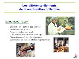 haccp cuisine collective haccp cuisine collective awesome lovely normes haccp cuisine