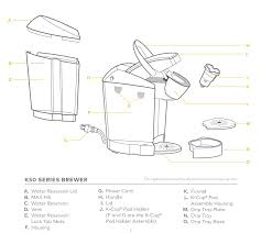 Keurig 2 0 Parts List K 55 Components Imagine From S Manual Rh Waphell Info Coffee Maker Instruction B40 Disassembly Diagram