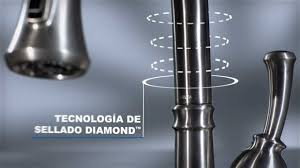Delta Savile Faucet Problems by Delta Savile Faucet En Español Youtube