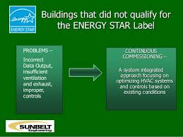 25 Buildings That Did Not Qualify For The ENERGY STAR Label
