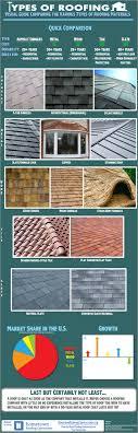 roof metal tile roof cost design ideas modern cool in metal tile