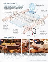 best 25 woodworking magazines ideas on pinterest google