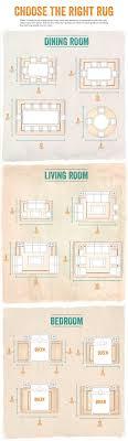 Proper Placement Of Area Rug In Bedroom Designs