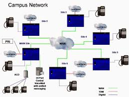 VOIP(Voice Over Internet Protocol):-Pankaj G Bhagchandani,G ... What Is A Voipgsm Gateway Youtube Advanced Voice In 4g Csfb Voip Volte Voip Fibre Broadband Spitfire A1 Communications Small Business Voip Systems Melbourne Hosted Business Phone System And How Easy It To Vlans Trunks For Beginners Part 7 Is Voip And How Get Explained In 1 Minute Hd Video Best 25 Service Ideas On Pinterest Hosted Voip 17 Best Images Electronics Infographics Infographic By Comparebestvoip