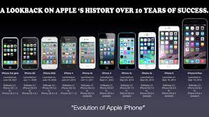Apple iPhone 2G 2007 TO iPhone 8 2017 A LOOK BACK ON APPLE S