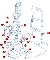 Haag Streit Slit Lamp by Community Eye Health Journal How To Look After And Care For A