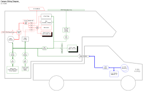 Cabover Camper Wiring Diagram - Schematics Wiring Diagrams • 1995 Starcraft Camper Fuse Box Location Free Vehicle Wiring Diagrams The Petrol Stop Spartan Grampers Pinterest Montana Rv Dealer Jayco And Rvs Big Sky Inc Klines Warren Misoutheast Mi Of Michigan Metro 2016 Northwood Arctic Fox 865 Truck Boise Id Nelsons California New Used Travel Trailers Fifth Wheels Sc11739 2018 Comet Mini 17rb Front Queen Rear Bath W Diagram Latest Lance Battery Wwwm37auctioncom Pickup 850 Lite Year Download Oasisdlco