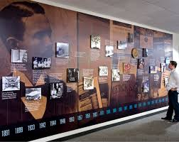 The North Face Company History Wall Display