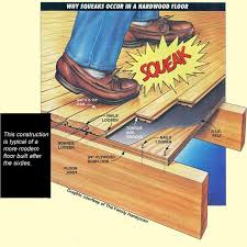 This Old House Squeaky Floor Screws by Squeak Relief Faq U0027s And Installation Tips Squeakyfloor Com